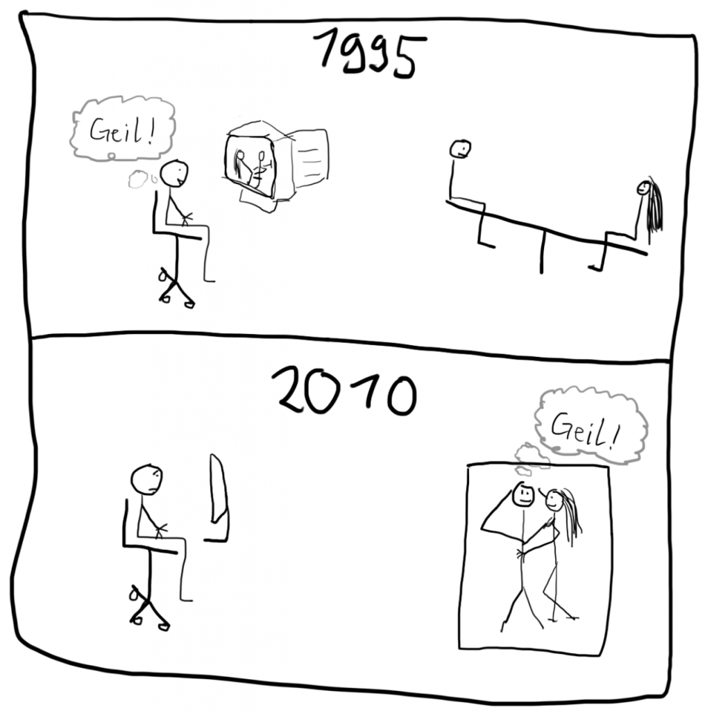 Computer vs. Realität